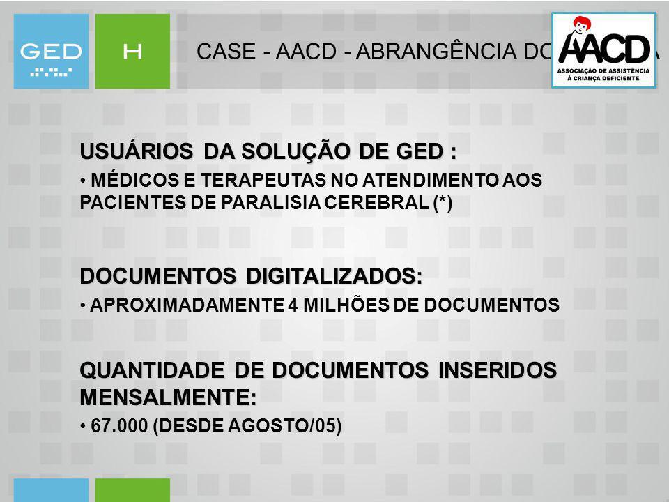 CASE - AACD - ABRANGÊNCIA DO SISTEMA