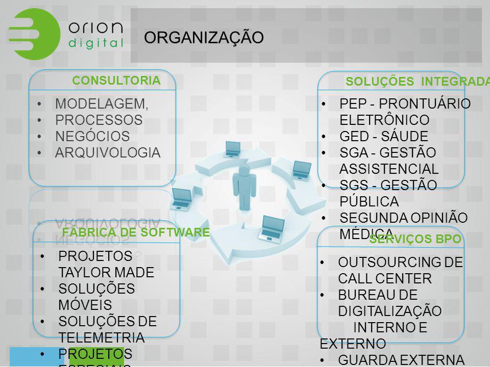ORGANIZAÇÃO MODELAGEM, PROCESSOS NEGÓCIOS ARQUIVOLOGIA