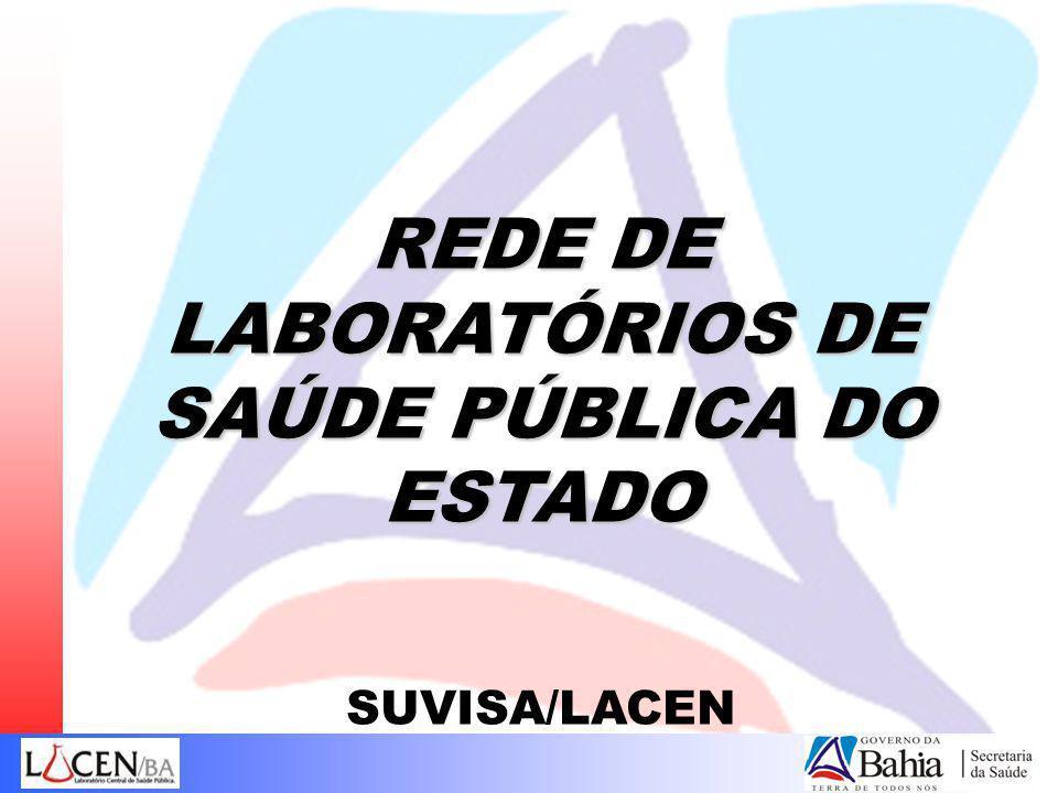 REDE DE LABORATÓRIOS DE SAÚDE PÚBLICA DO ESTADO