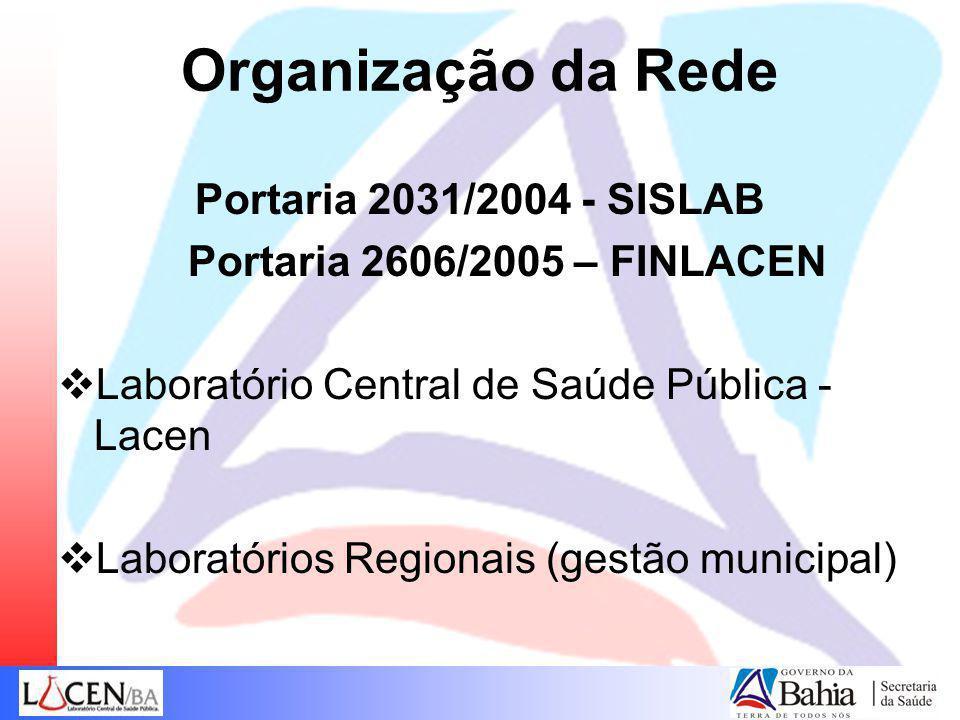 Organização da Rede Portaria 2031/2004 - SISLAB