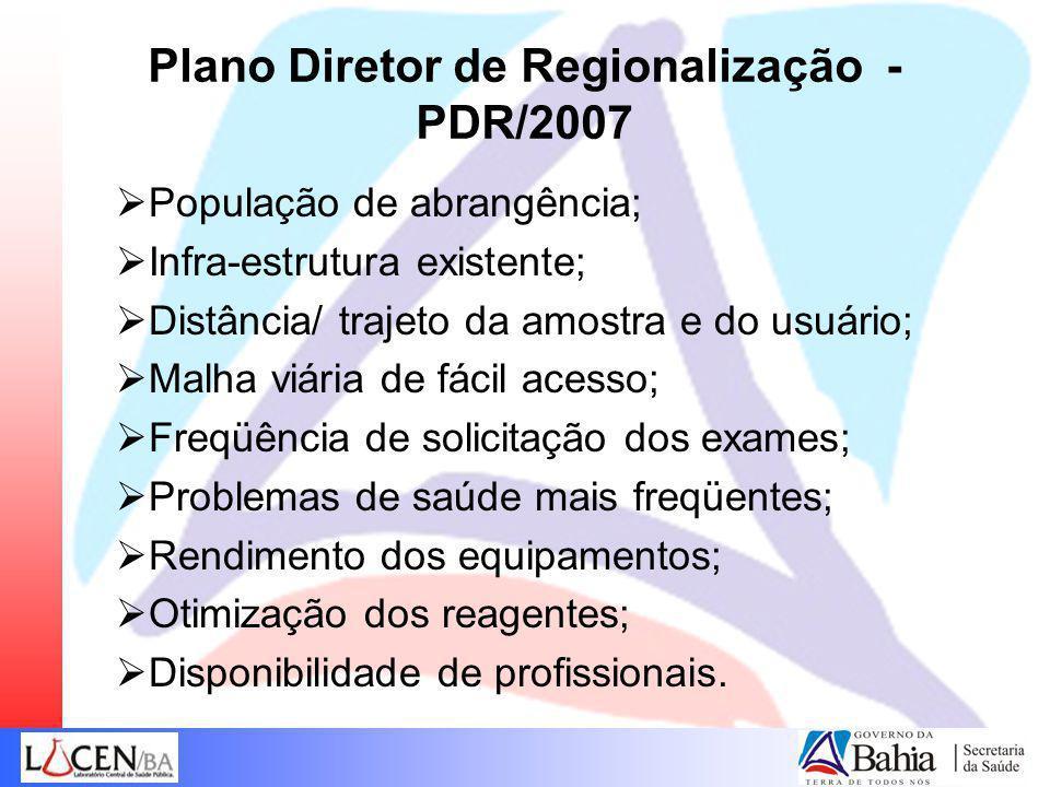 Plano Diretor de Regionalização - PDR/2007