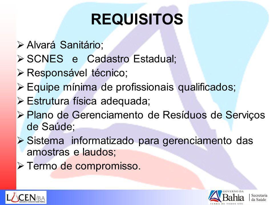REQUISITOS Alvará Sanitário; SCNES e Cadastro Estadual;
