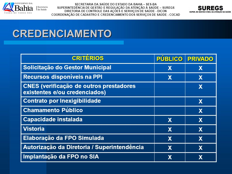 CREDENCIAMENTO CRITÉRIOS PÚBLICO PRIVADO