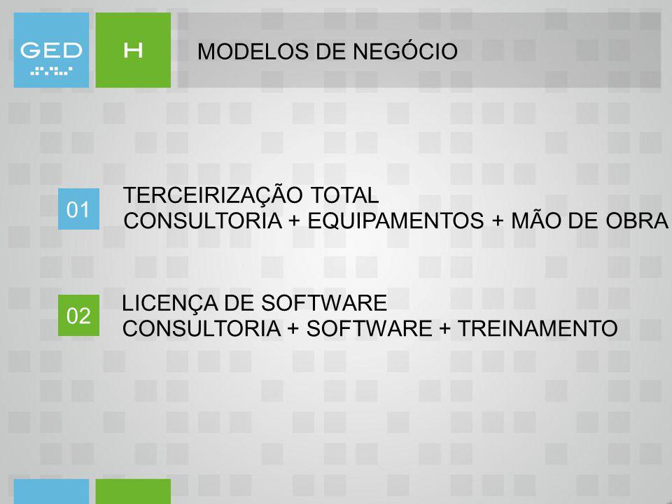 MODELOS DE NEGÓCIO TERCEIRIZAÇÃO TOTAL. CONSULTORIA + EQUIPAMENTOS + MÃO DE OBRA + SOFTWARE + TREINAMENTO.