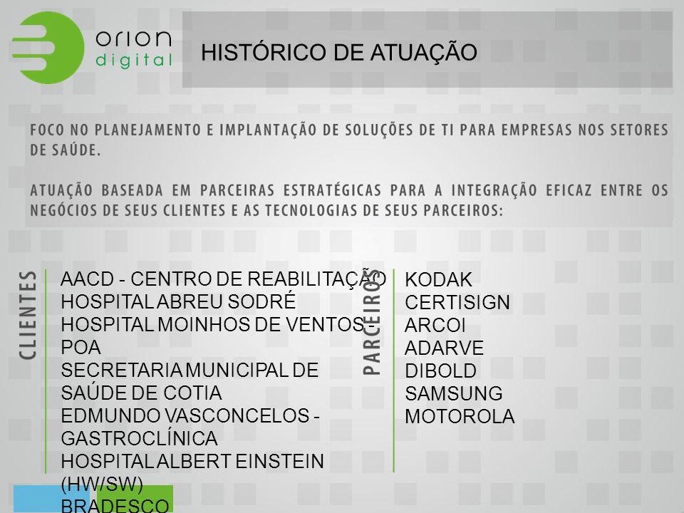 HISTÓRICO DE ATUAÇÃO AACD - CENTRO DE REABILITAÇÃO KODAK