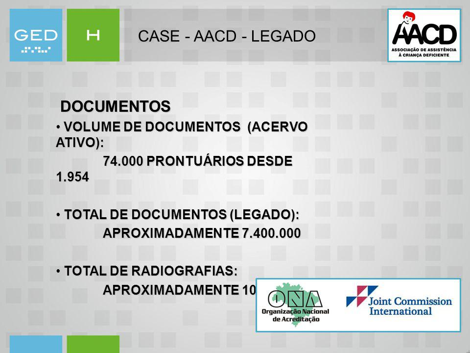 CASE - AACD - LEGADO DOCUMENTOS VOLUME DE DOCUMENTOS (ACERVO ATIVO):