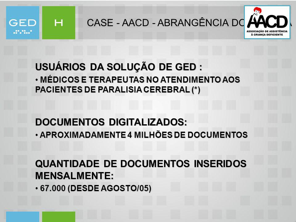 CASE - AACD - ABRANGÊNCIA DO SISTEMA