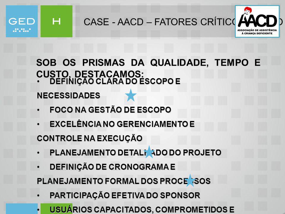 CASE - AACD – FATORES CRÍTICOS PARA O SUCESSO