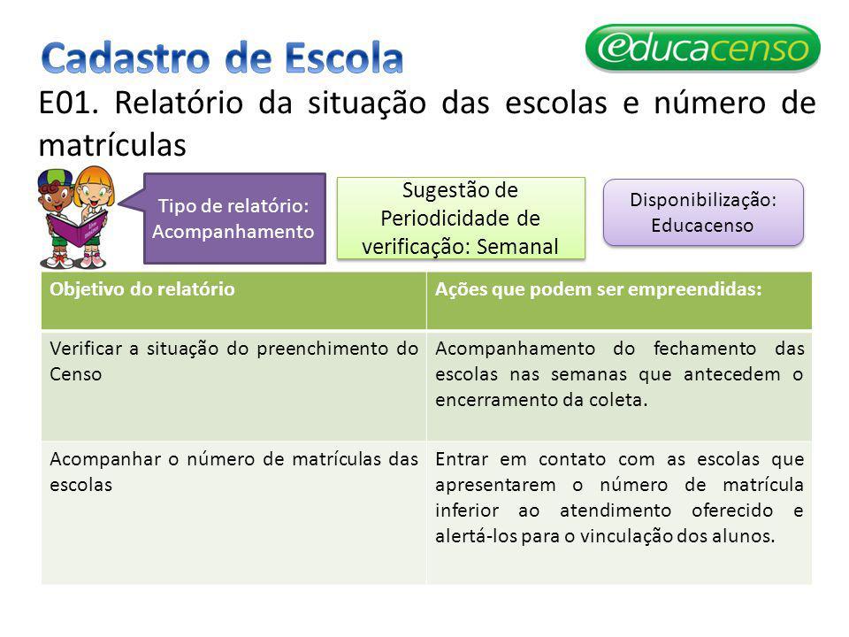 E01. Relatório da situação das escolas e número de matrículas