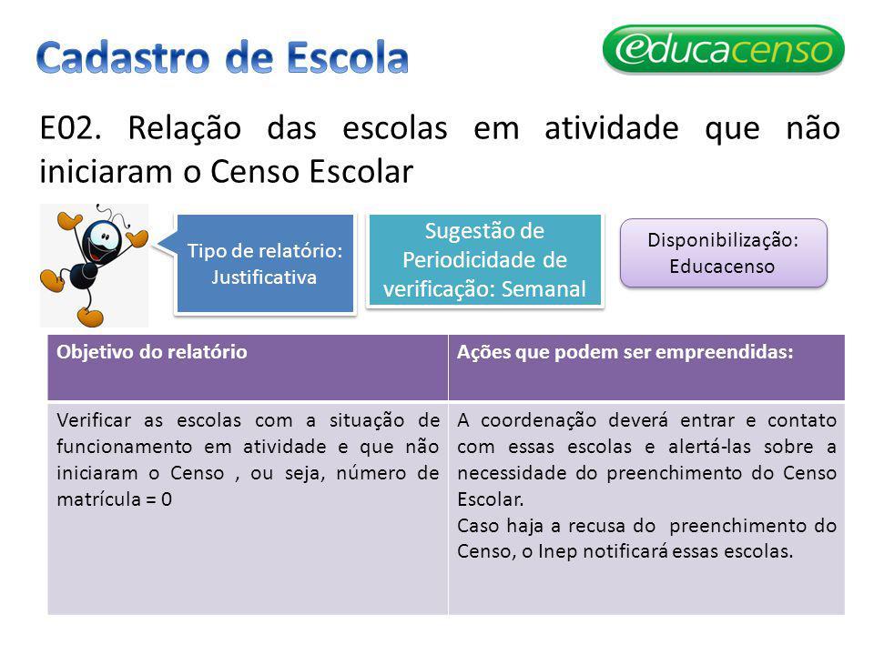 Cadastro de Escola E02. Relação das escolas em atividade que não iniciaram o Censo Escolar. Tipo de relatório: Justificativa.