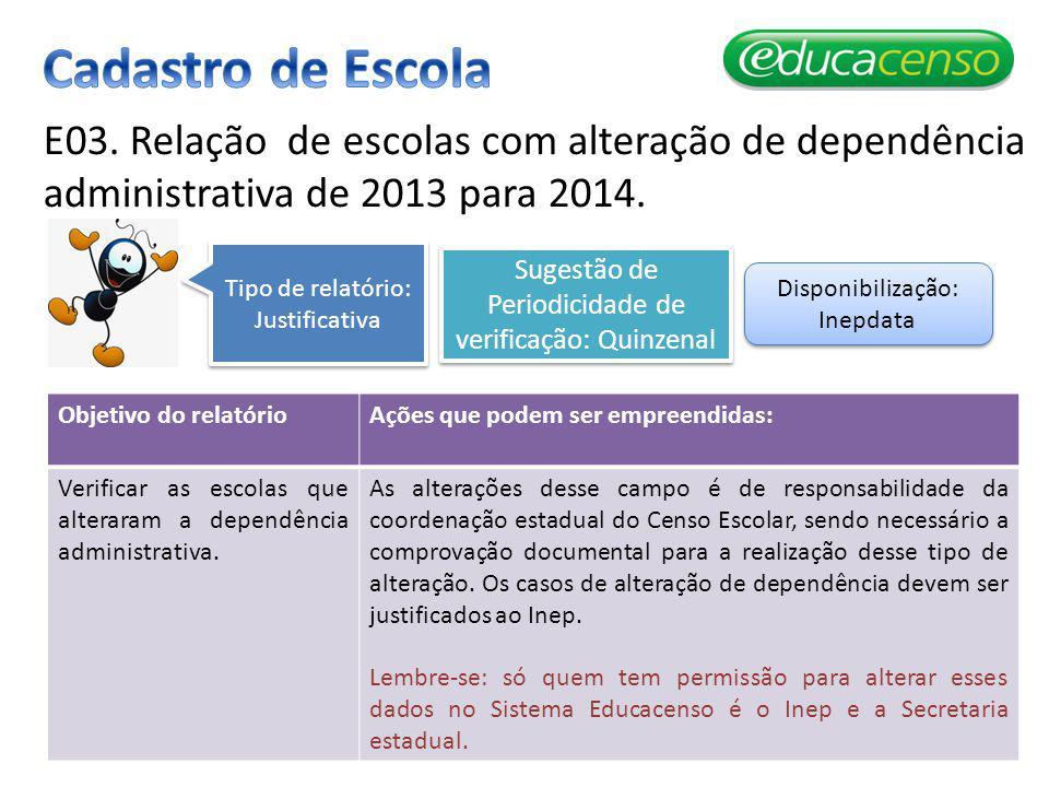 Cadastro de Escola E03. Relação de escolas com alteração de dependência administrativa de 2013 para 2014.
