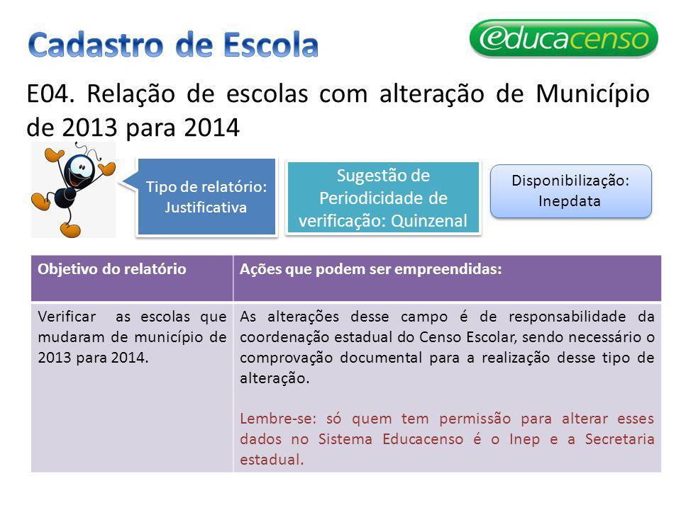 E04. Relação de escolas com alteração de Município de 2013 para 2014