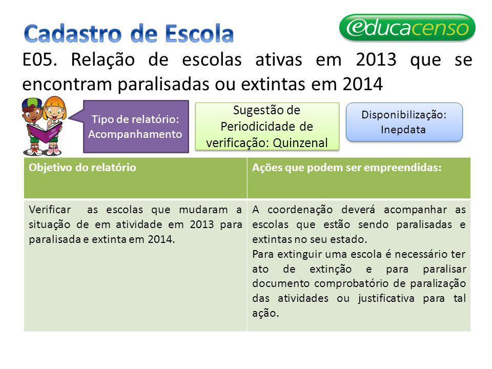 Cadastro de Escola E05. Relação de escolas ativas em 2013 que se encontram paralisadas ou extintas em 2014.