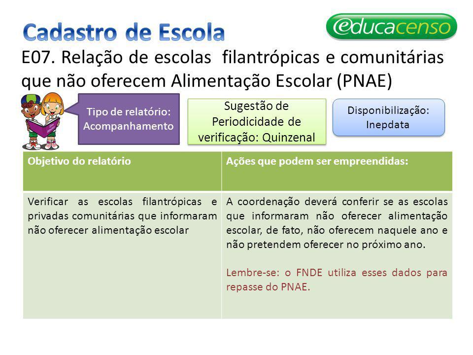 Cadastro de Escola E07. Relação de escolas filantrópicas e comunitárias que não oferecem Alimentação Escolar (PNAE)