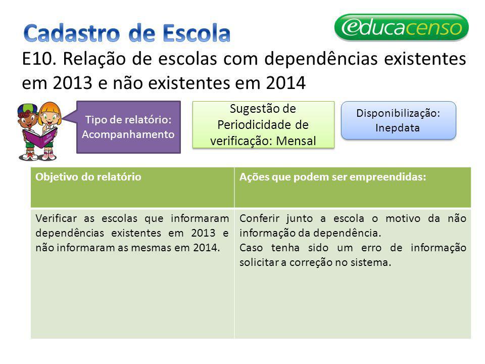 Cadastro de Escola E10. Relação de escolas com dependências existentes em 2013 e não existentes em 2014.