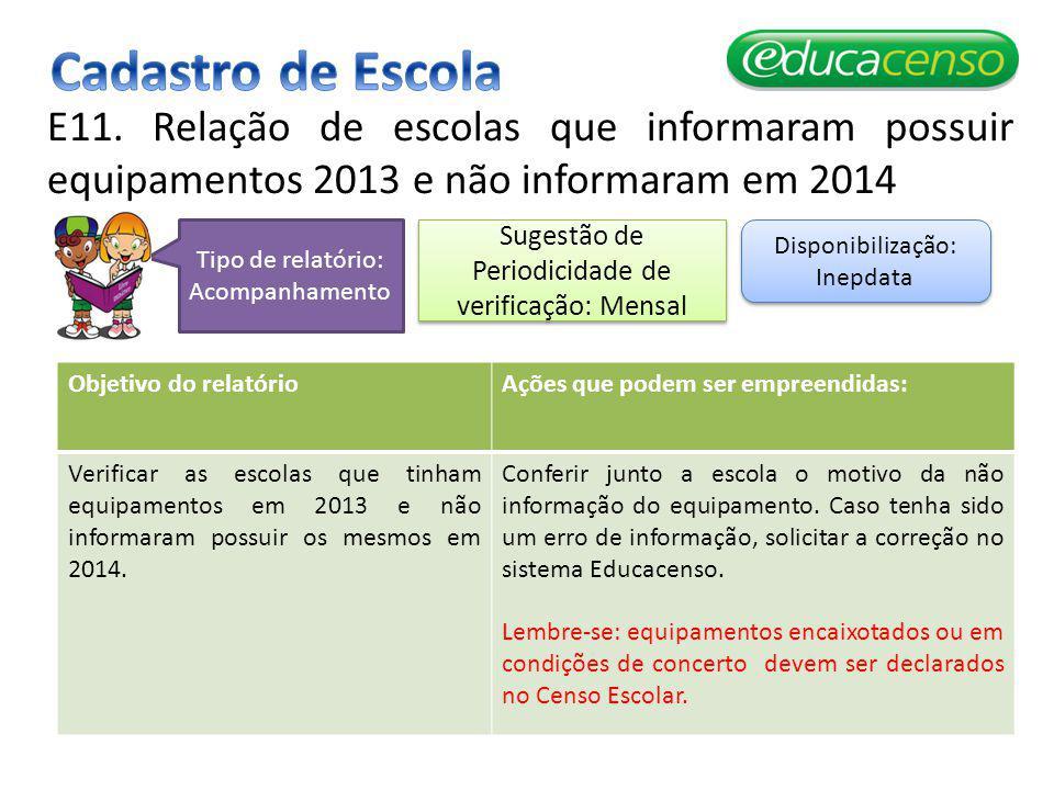 Cadastro de Escola E11. Relação de escolas que informaram possuir equipamentos 2013 e não informaram em 2014.