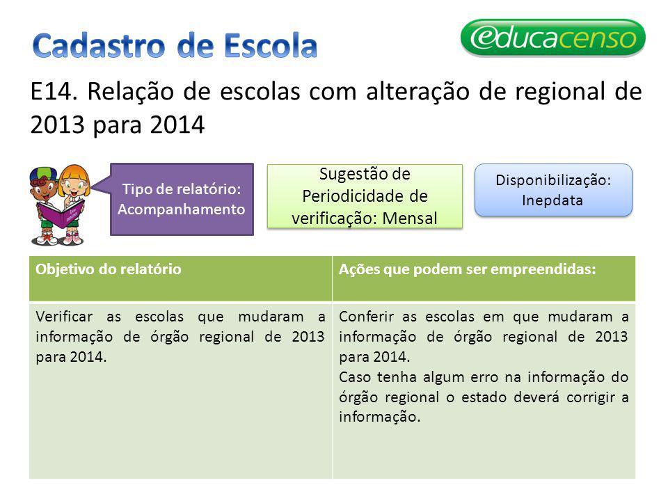 E14. Relação de escolas com alteração de regional de 2013 para 2014