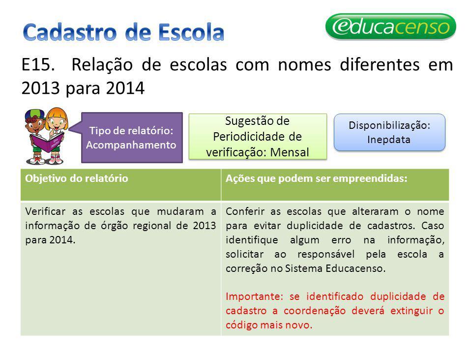 E15. Relação de escolas com nomes diferentes em 2013 para 2014