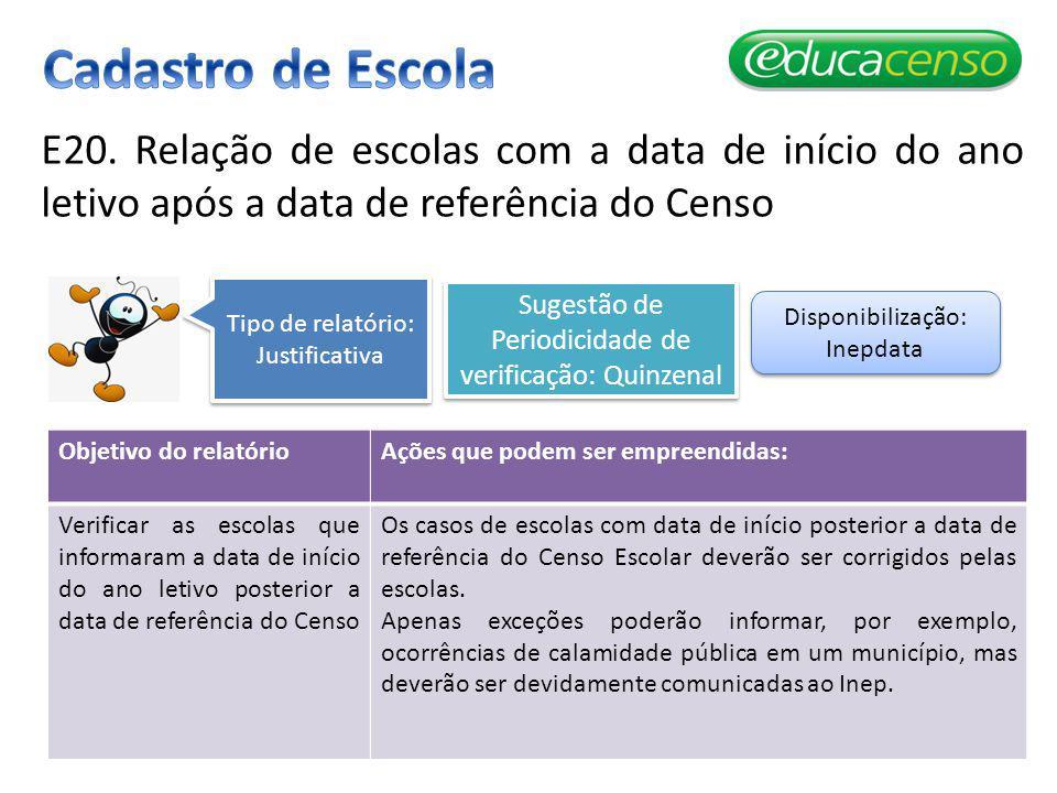 Cadastro de Escola E20. Relação de escolas com a data de início do ano letivo após a data de referência do Censo.