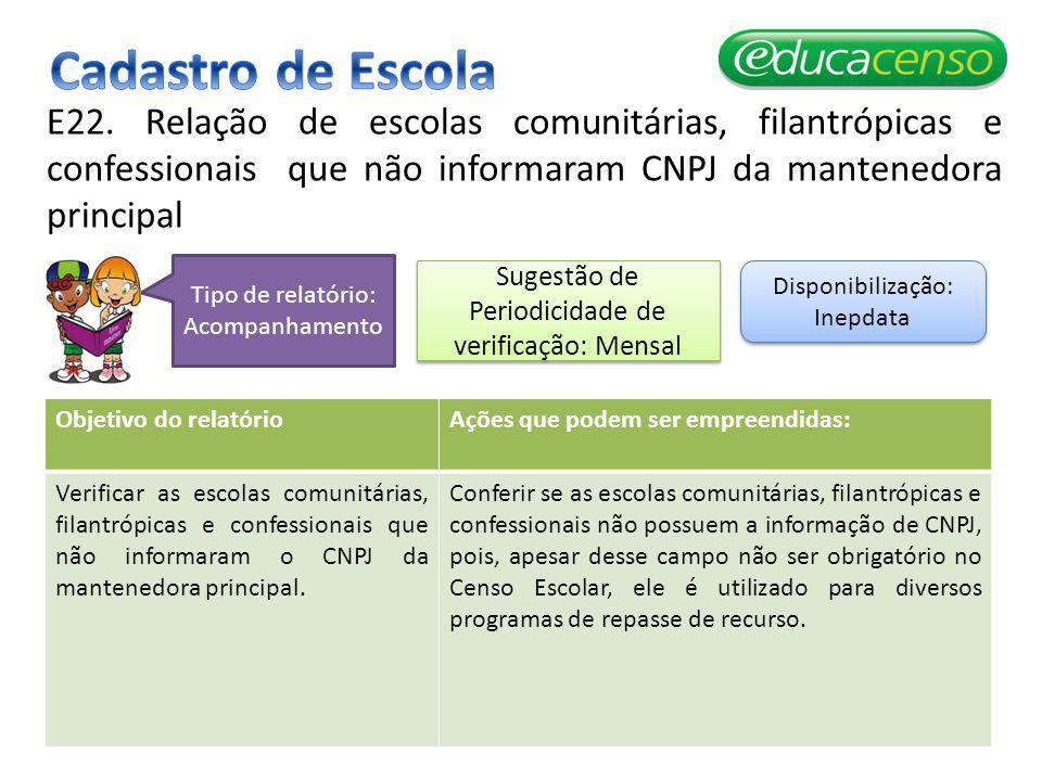 Cadastro de Escola E22. Relação de escolas comunitárias, filantrópicas e confessionais que não informaram CNPJ da mantenedora principal.