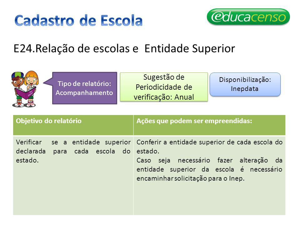 E24.Relação de escolas e Entidade Superior