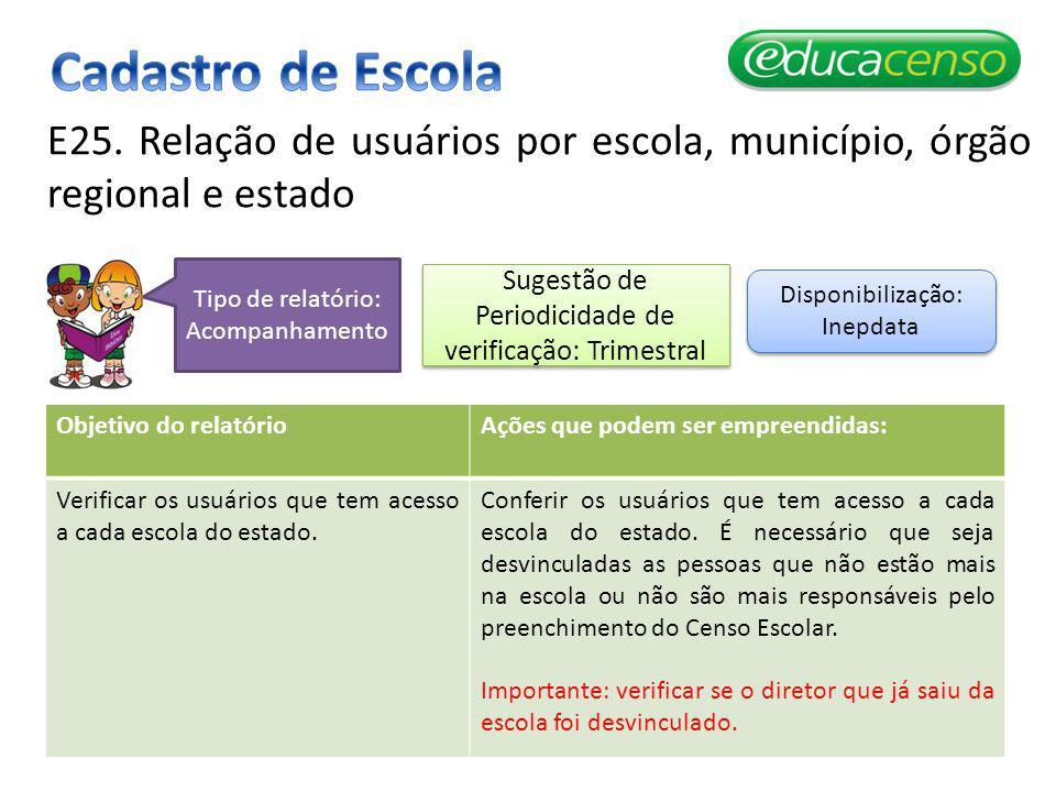 Cadastro de Escola E25. Relação de usuários por escola, município, órgão regional e estado. Tipo de relatório: Acompanhamento.