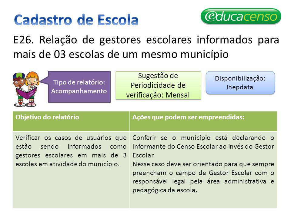Cadastro de Escola E26. Relação de gestores escolares informados para mais de 03 escolas de um mesmo município.