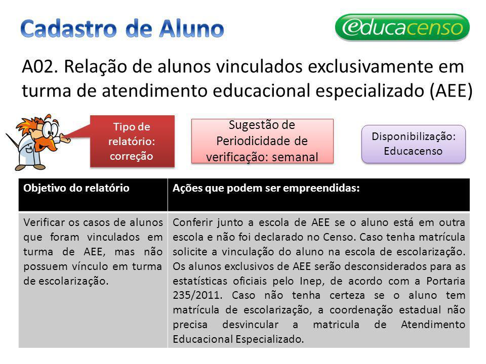 Cadastro de Aluno A02. Relação de alunos vinculados exclusivamente em turma de atendimento educacional especializado (AEE)