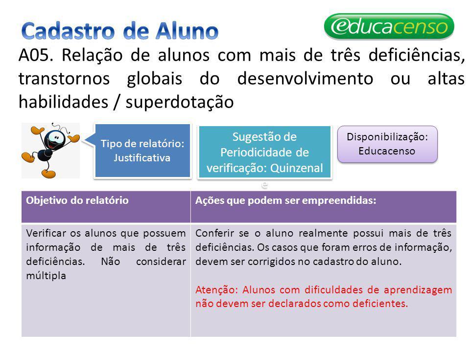 Cadastro de Aluno A05. Relação de alunos com mais de três deficiências, transtornos globais do desenvolvimento ou altas habilidades / superdotação.