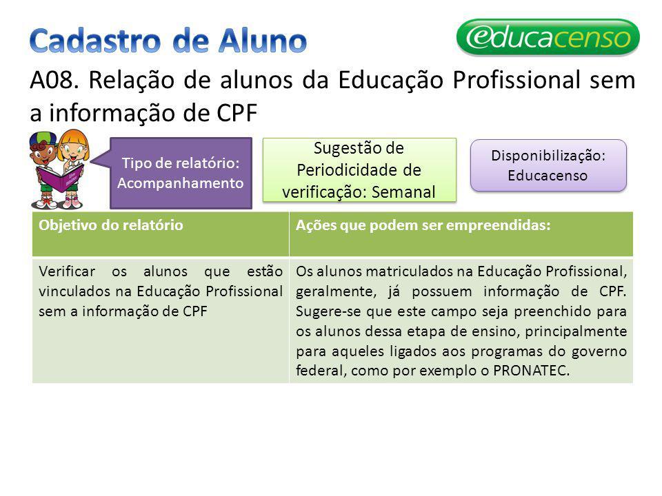Cadastro de Aluno A08. Relação de alunos da Educação Profissional sem a informação de CPF. Tipo de relatório: Acompanhamento.