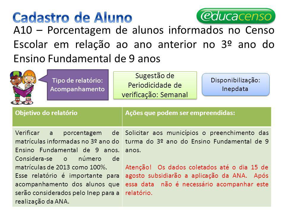 Cadastro de Aluno A10 – Porcentagem de alunos informados no Censo Escolar em relação ao ano anterior no 3º ano do Ensino Fundamental de 9 anos.
