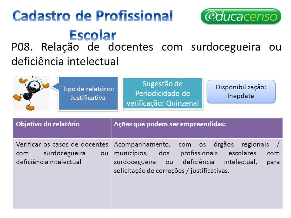 P08. Relação de docentes com surdocegueira ou deficiência intelectual