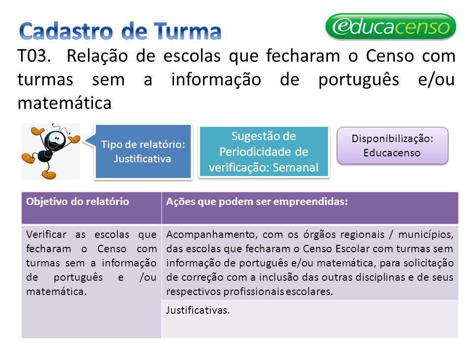 Cadastro de Turma T03. Relação de escolas que fecharam o Censo com turmas sem a informação de português e/ou matemática.