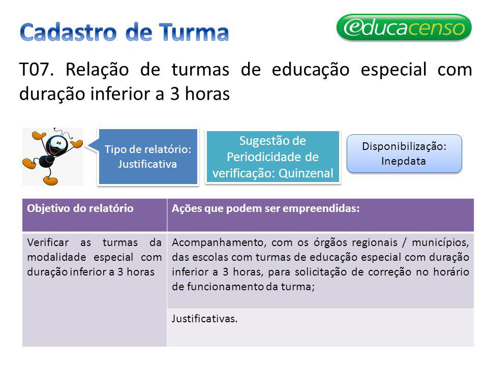 Cadastro de Turma T07. Relação de turmas de educação especial com duração inferior a 3 horas. Tipo de relatório: Justificativa.