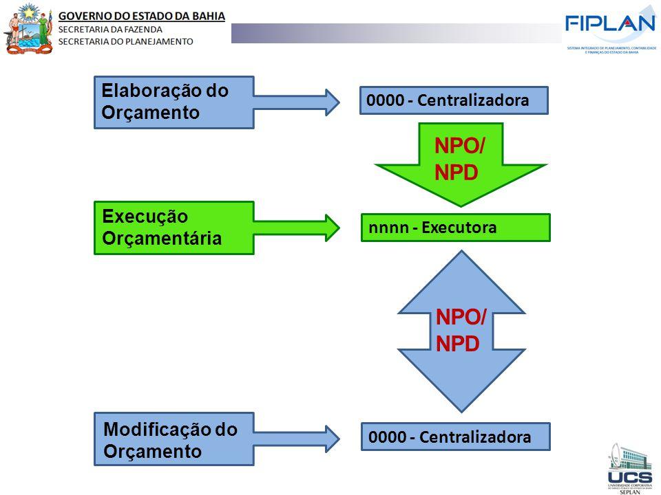 NPO/ NPD NPO/ NPD Elaboração do Orçamento 0000 - Centralizadora