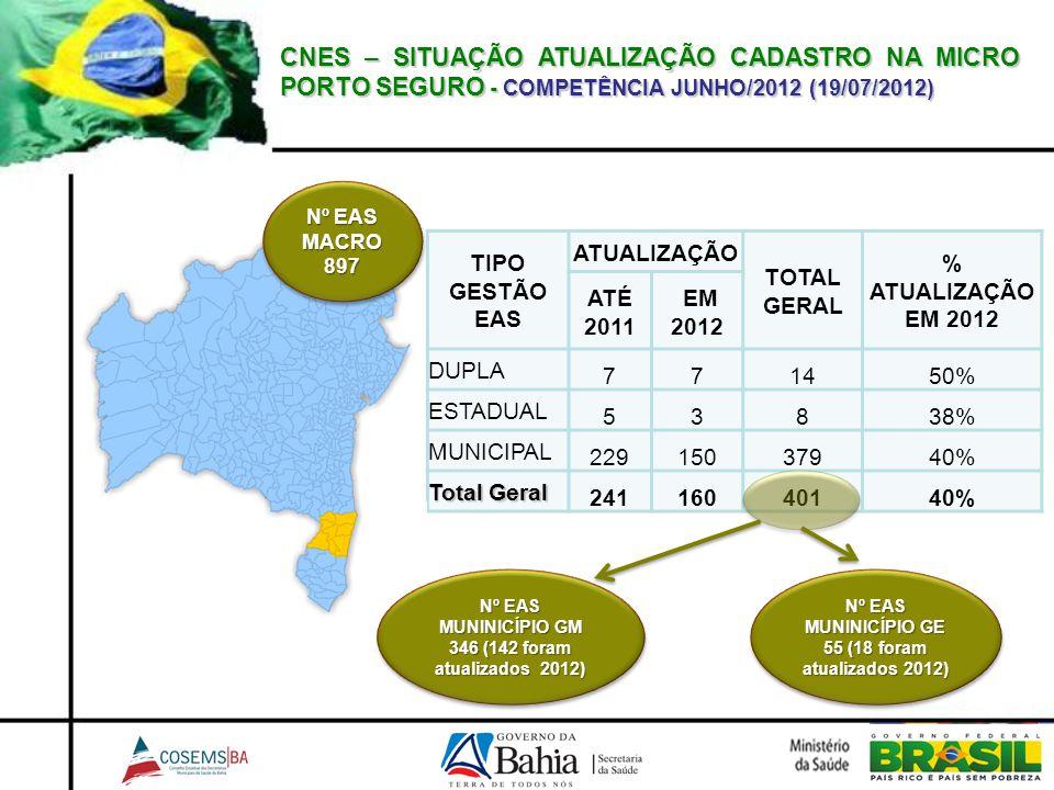 CNES – SITUAÇÃO ATUALIZAÇÃO CADASTRO NA MICRO PORTO SEGURO - COMPETÊNCIA JUNHO/2012 (19/07/2012)