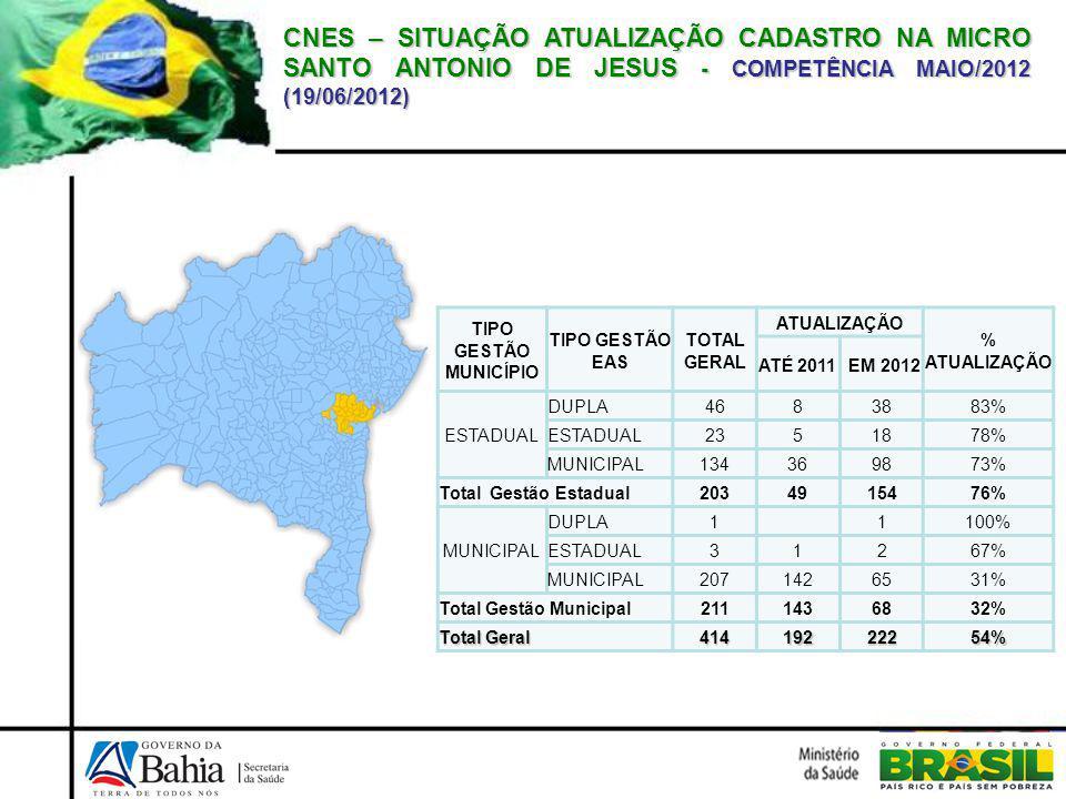 CNES – SITUAÇÃO ATUALIZAÇÃO CADASTRO NA MICRO SANTO ANTONIO DE JESUS - COMPETÊNCIA MAIO/2012 (19/06/2012)