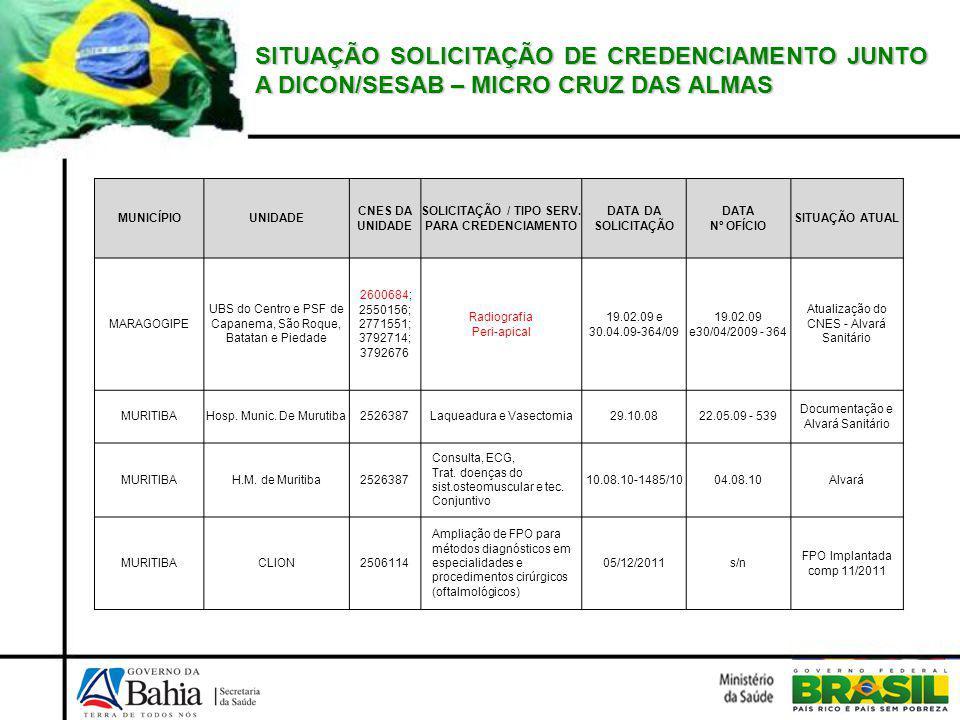 SOLICITAÇÃO / TIPO SERV. PARA CREDENCIAMENTO