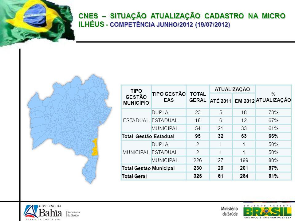 CNES – SITUAÇÃO ATUALIZAÇÃO CADASTRO NA MICRO ILHÉUS - COMPETÊNCIA JUNHO/2012 (19/07/2012)