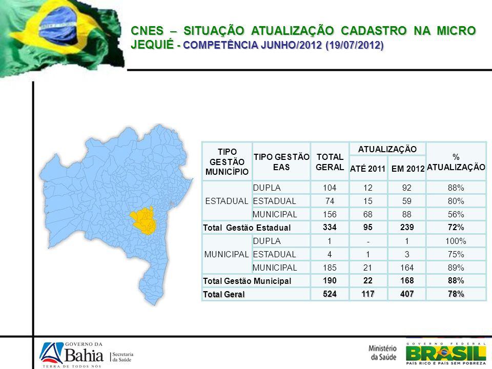 CNES – SITUAÇÃO ATUALIZAÇÃO CADASTRO NA MICRO JEQUIÉ - COMPETÊNCIA JUNHO/2012 (19/07/2012)