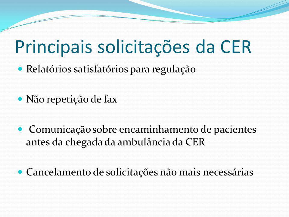Principais solicitações da CER