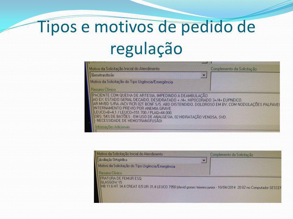 Tipos e motivos de pedido de regulação
