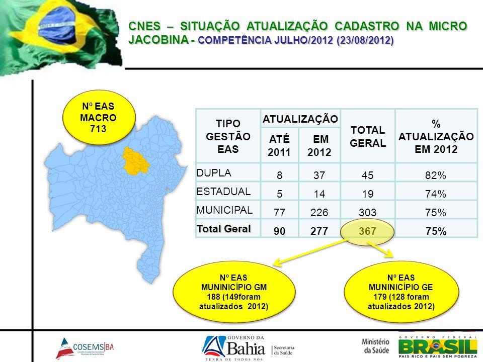 CNES – SITUAÇÃO ATUALIZAÇÃO CADASTRO NA MICRO JACOBINA - COMPETÊNCIA JULHO/2012 (23/08/2012)