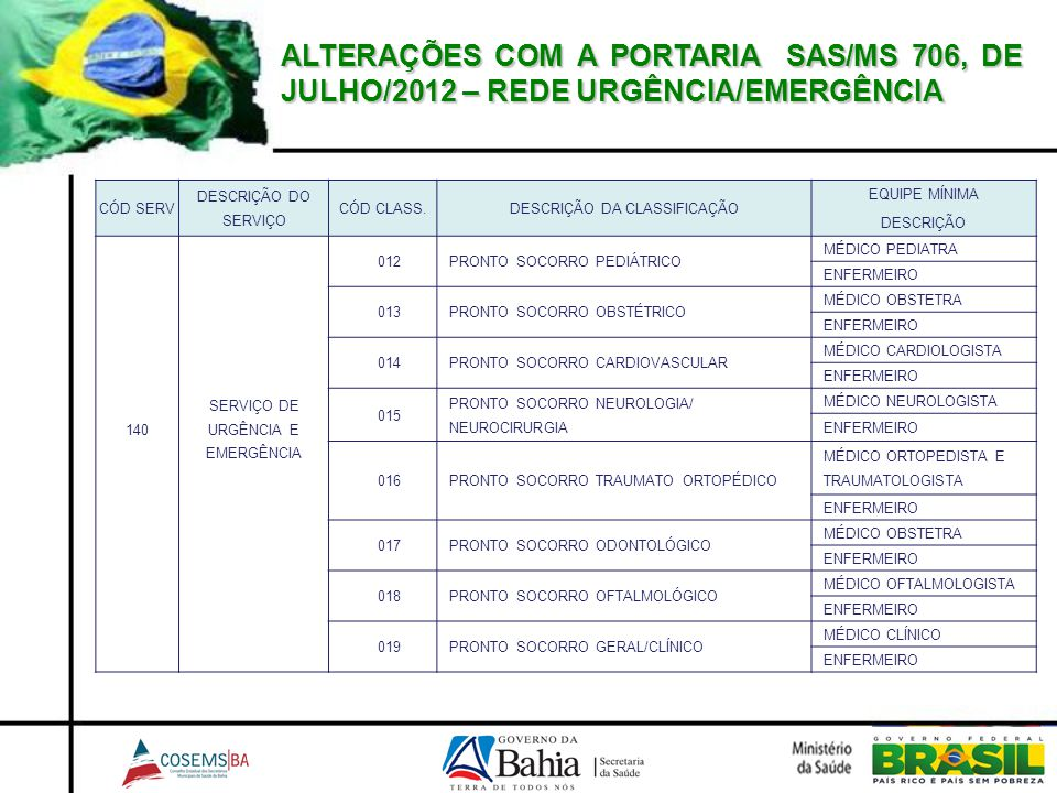 ALTERAÇÕES COM A PORTARIA SAS/MS 706, DE JULHO/2012 – REDE URGÊNCIA/EMERGÊNCIA