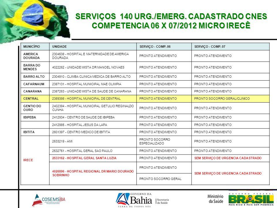 SERVIÇOS 140 URG./EMERG. CADASTRADO CNES COMPETENCIA 06 X 07/2012 MICRO IRECÊ