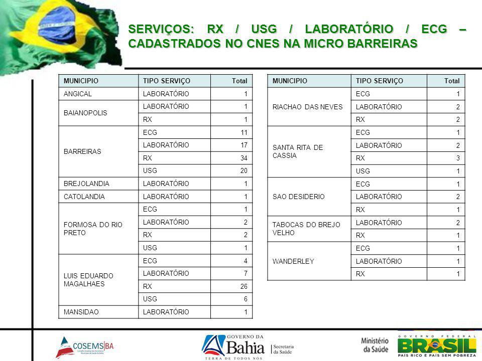 SERVIÇOS: RX / USG / LABORATÓRIO / ECG – CADASTRADOS NO CNES NA MICRO BARREIRAS