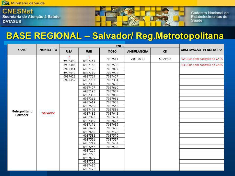 OBSERVAÇÃO- PENDÊNCIAS Metropolitano Salvador