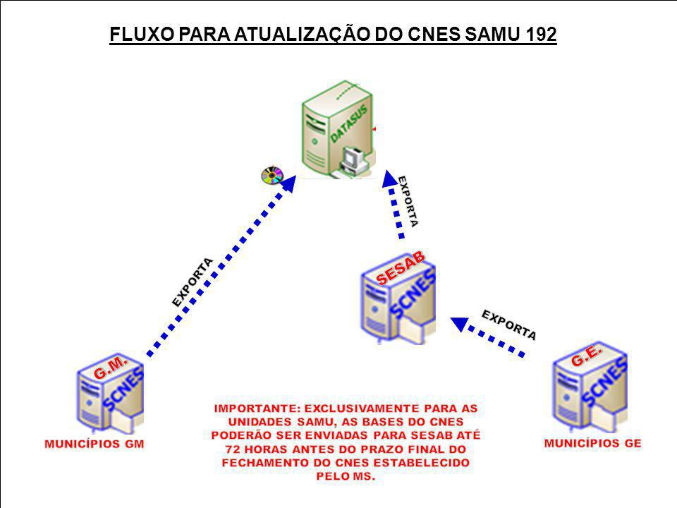 FLUXO PARA ATUALIZAÇÃO DO CNES SAMU 192