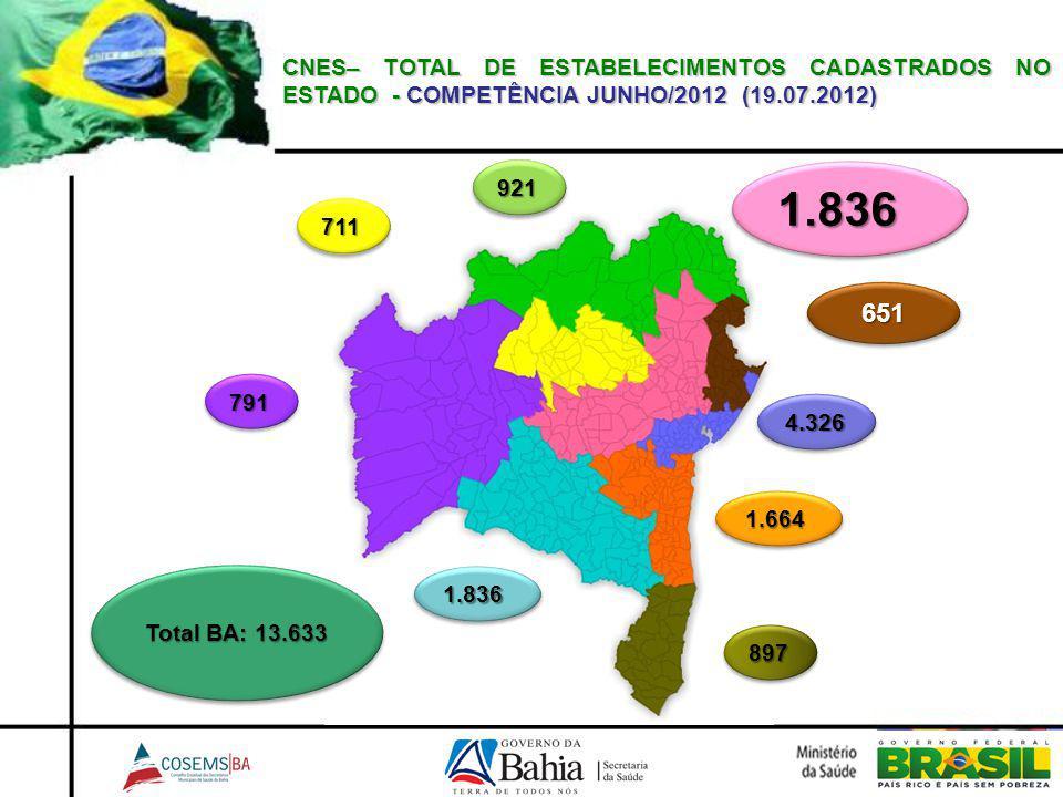 CNES– TOTAL DE ESTABELECIMENTOS CADASTRADOS NO ESTADO - COMPETÊNCIA JUNHO/2012 (19.07.2012)