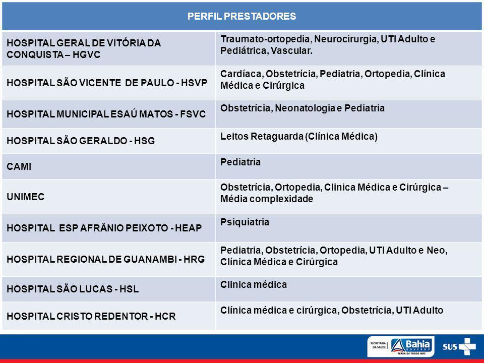 PERFIL PRESTADORES HOSPITAL GERAL DE VITÓRIA DA CONQUISTA – HGVC. Traumato-ortopedia, Neurocirurgia, UTI Adulto e Pediátrica, Vascular.